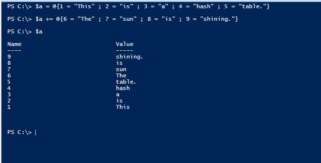 PowerShell Assignment Operators - Addition - Hash Tables