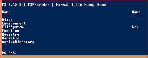 PowerShell Providers - Provider Home